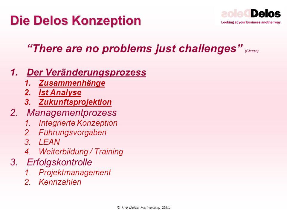 © The Delos Partnership 2005 Delos Delta Model ÜBERWINDEN VON HINDERNISSEN HINDERNISSEN TREIBENTREIBEN STEUERNSTEUERN ManagingThechangesManagingThechanges