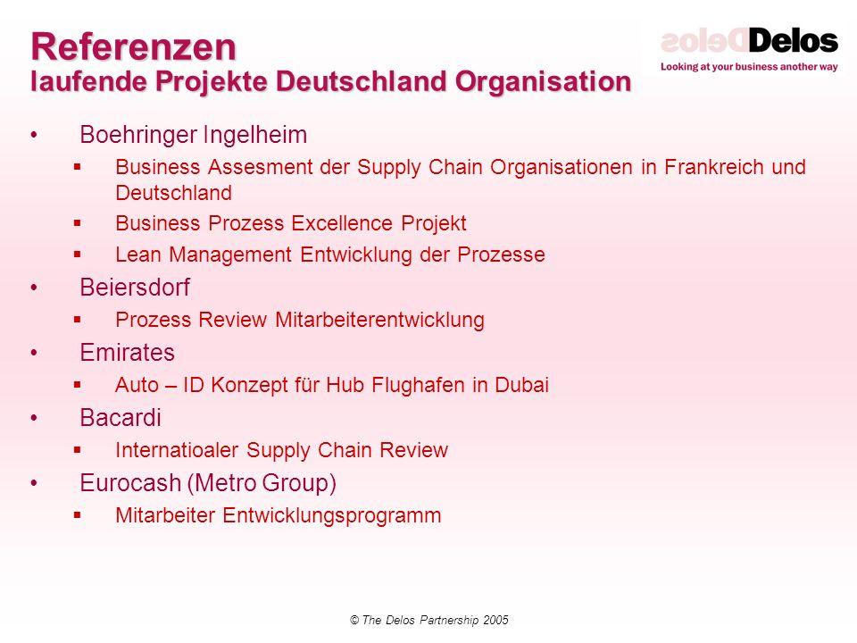 © The Delos Partnership 2005 Referenzen laufende Projekte Deutschland Organisation Boehringer Ingelheim Business Assesment der Supply Chain Organisati