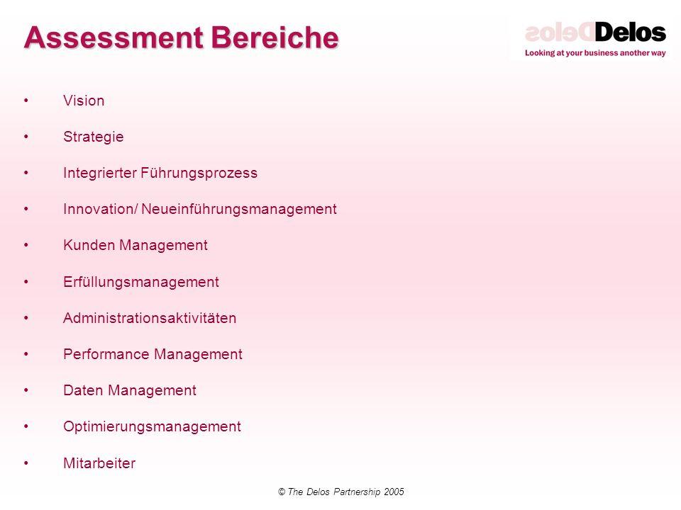 © The Delos Partnership 2005 Assessment Bereiche Vision Strategie Integrierter Führungsprozess Innovation/ Neueinführungsmanagement Kunden Management