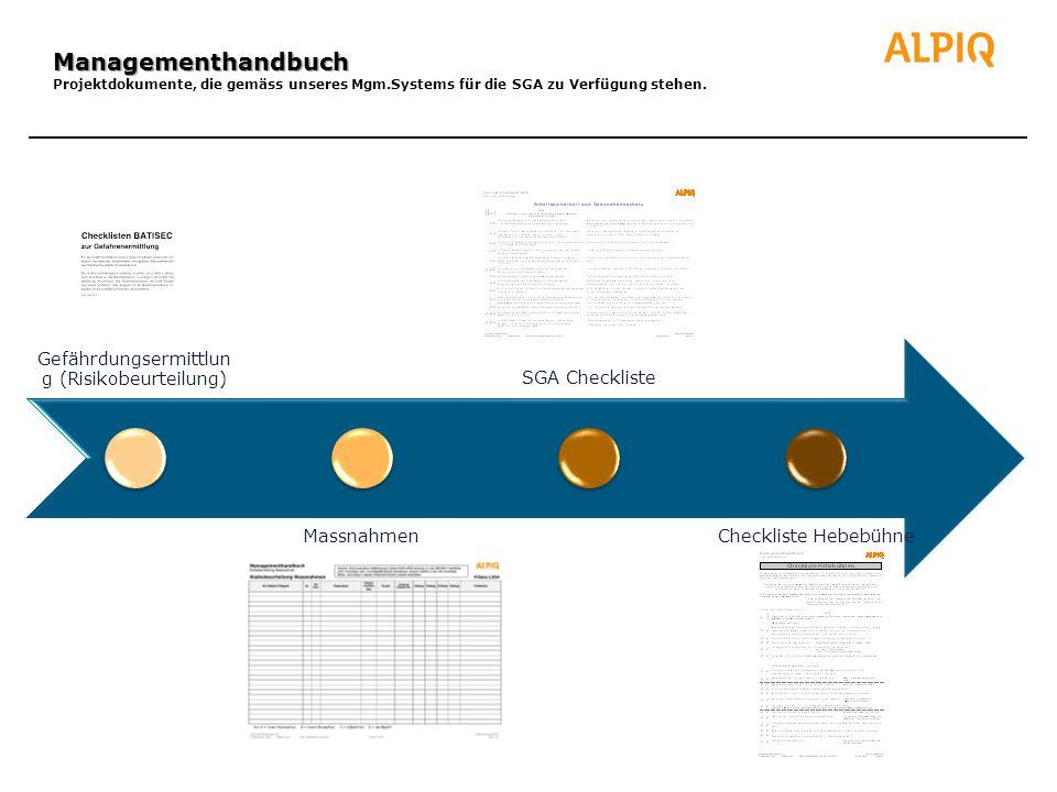 Gefährdungsermittlun g (Risikobeurteilung) Massnahmen SGA Checkliste Checkliste Hebebühne Managementhandbuch Managementhandbuch Projektdokumente, die