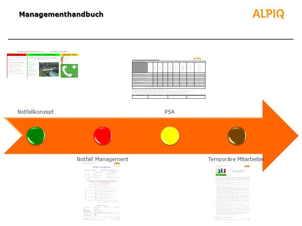 Notfallkonzept Notfall Management PSA Temporäre MitarbeiterManagementhandbuch