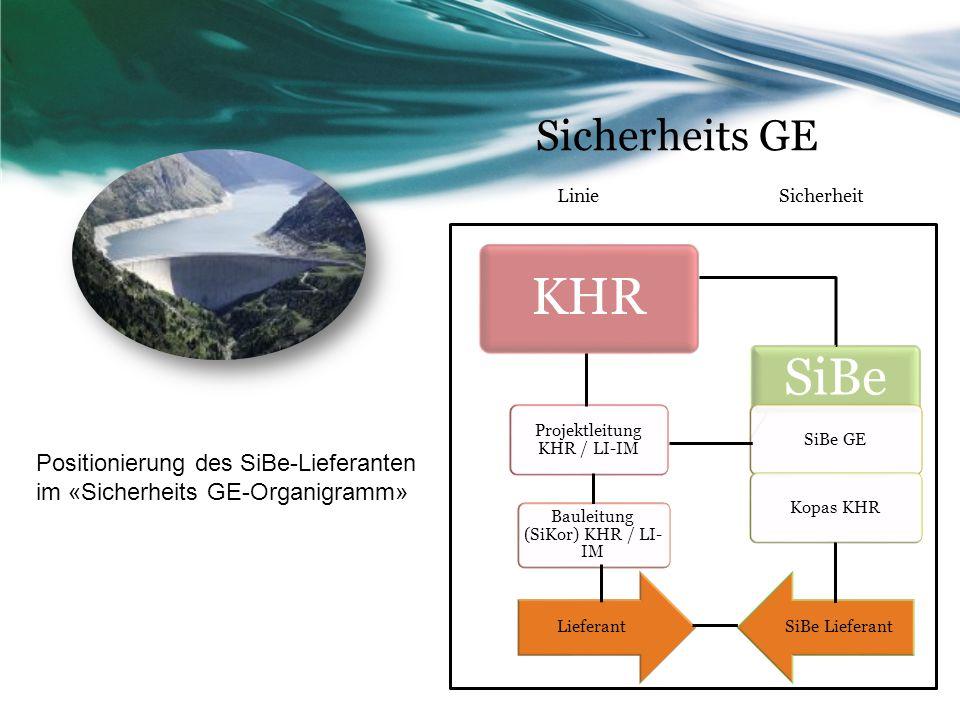 Sicherheits GE Linie Sicherheit KHR Projektleitung KHR / LI-IM Bauleitung (SiKor) KHR / LI-IM Lieferant SiBe SiBe GEKopas KHR SiBe Lieferant Positioni