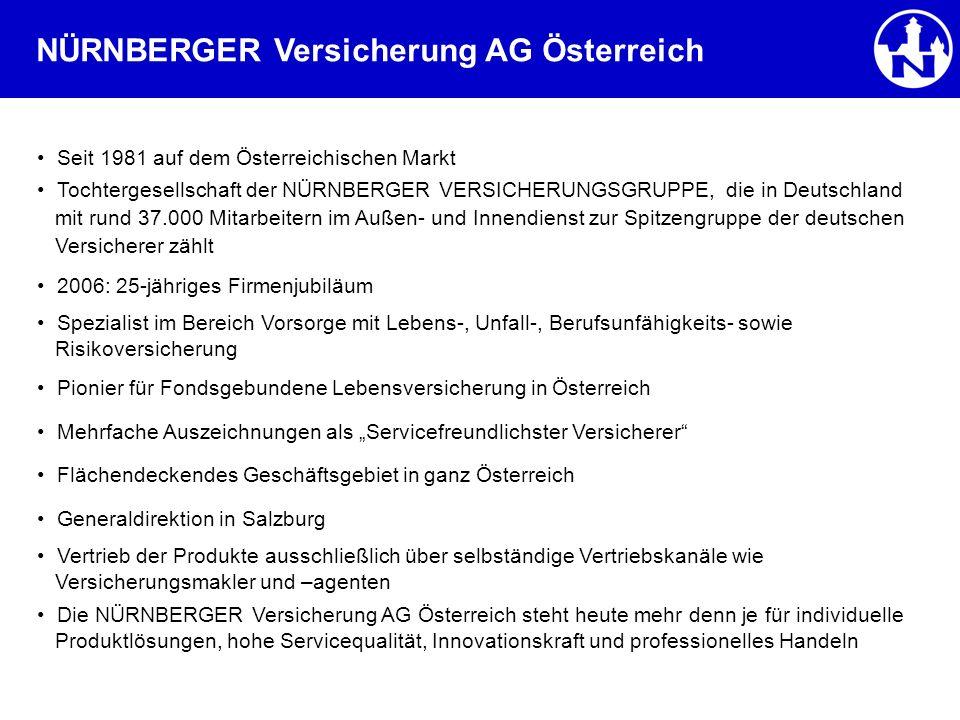 NÜRNBERGER Versicherung AG Österreich Seit 1981 auf dem Österreichischen Markt Tochtergesellschaft der NÜRNBERGER VERSICHERUNGSGRUPPE, die in Deutschland mit rund 37.000 Mitarbeitern im Außen- und Innendienst zur Spitzengruppe der deutschen Versicherer zählt 2006: 25-jähriges Firmenjubiläum Spezialist im Bereich Vorsorge mit Lebens-, Unfall-, Berufsunfähigkeits- sowie Risikoversicherung Pionier für Fondsgebundene Lebensversicherung in Österreich Mehrfache Auszeichnungen als Servicefreundlichster Versicherer Flächendeckendes Geschäftsgebiet in ganz Österreich Generaldirektion in Salzburg Vertrieb der Produkte ausschließlich über selbständige Vertriebskanäle wie Versicherungsmakler und –agenten Die NÜRNBERGER Versicherung AG Österreich steht heute mehr denn je für individuelle Produktlösungen, hohe Servicequalität, Innovationskraft und professionelles Handeln
