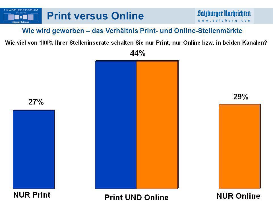 22 Print versus Online Wie wird geworben – das Verhältnis Print- und Online-Stellenmärkte