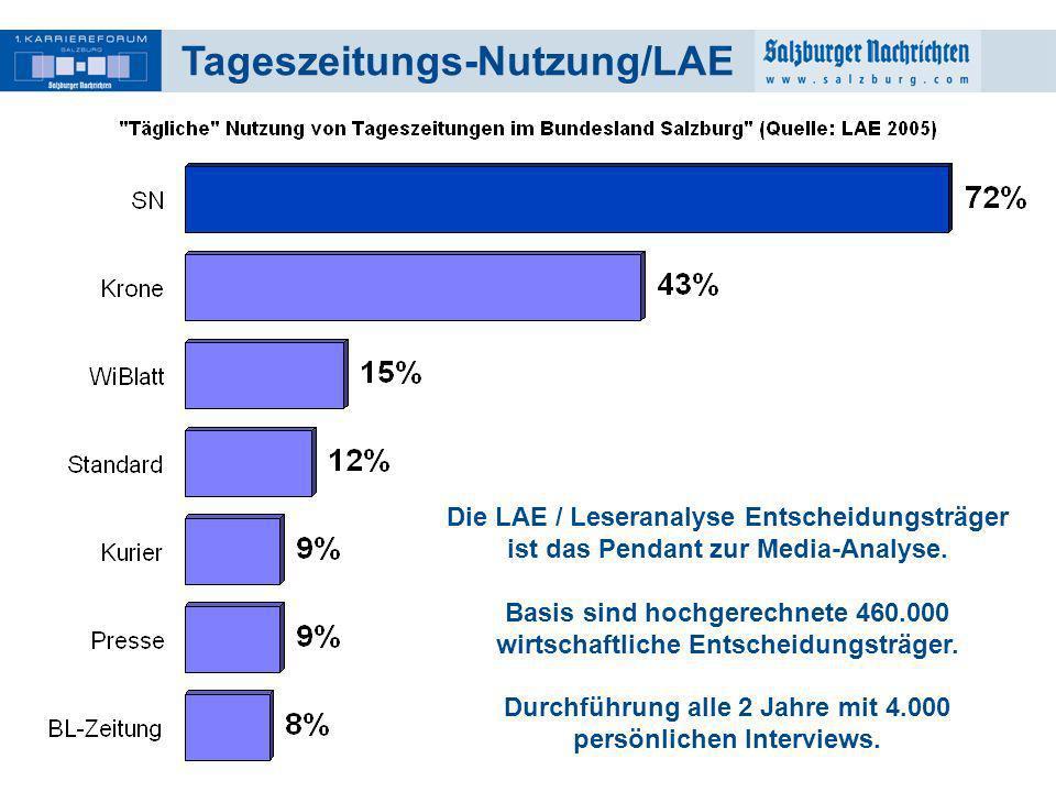 25 Tageszeitungs-Nutzung/LAE Die LAE / Leseranalyse Entscheidungsträger ist das Pendant zur Media-Analyse. Basis sind hochgerechnete 460.000 wirtschaf