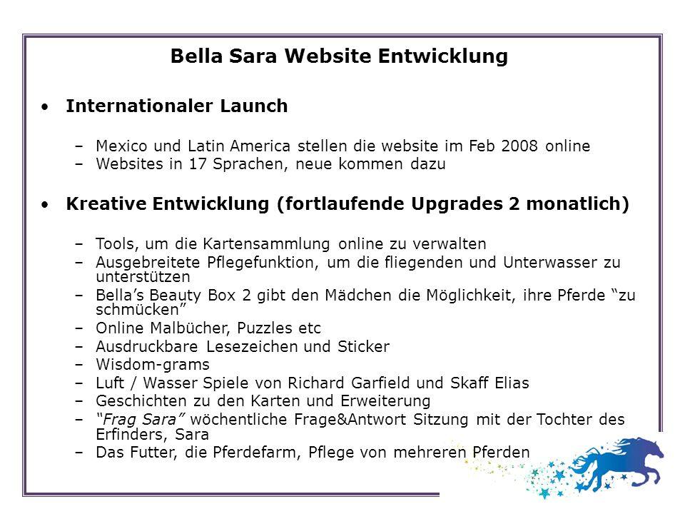 Bella Sara Website Entwicklung Internationaler Launch –Mexico und Latin America stellen die website im Feb 2008 online –Websites in 17 Sprachen, neue