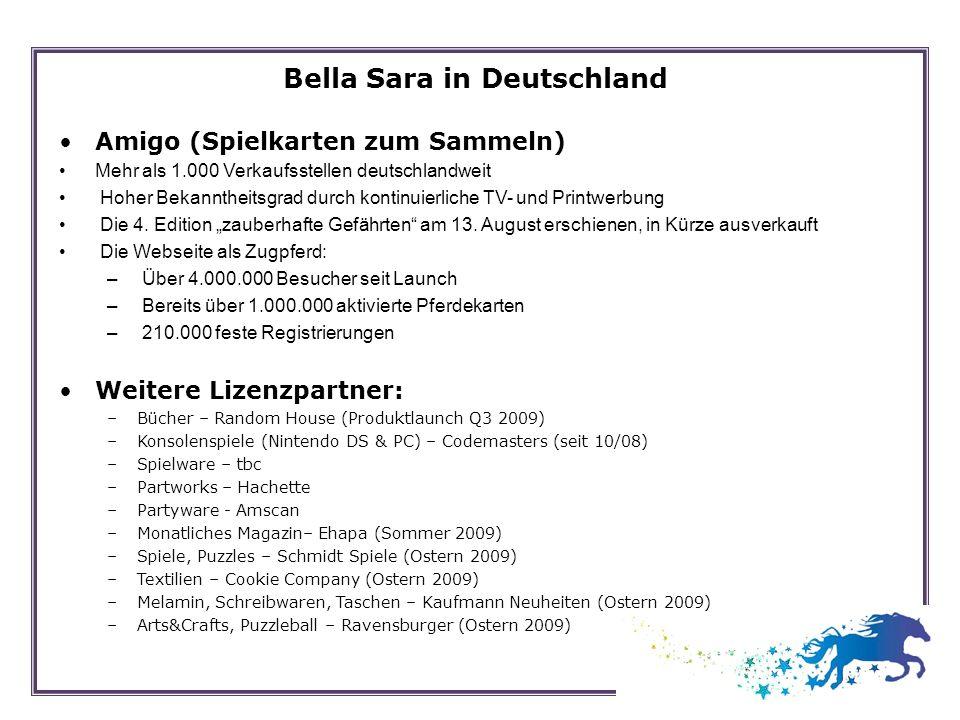Bella Sara in Deutschland Amigo (Spielkarten zum Sammeln) Mehr als 1.000 Verkaufsstellen deutschlandweit Hoher Bekanntheitsgrad durch kontinuierliche