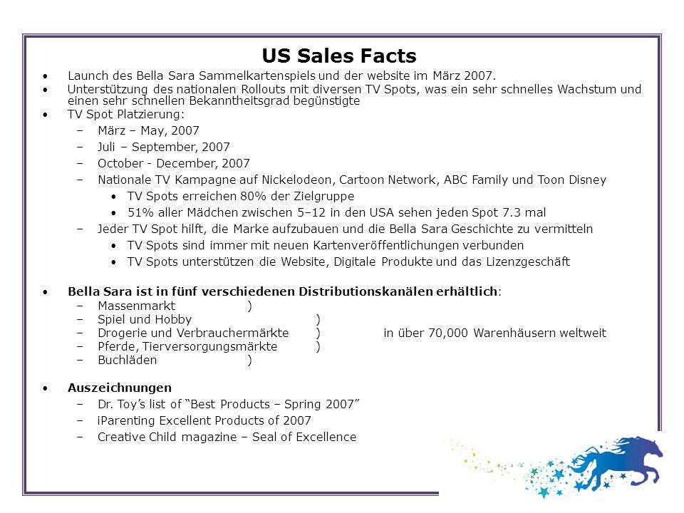 US Sales Facts Launch des Bella Sara Sammelkartenspiels und der website im März 2007. Unterstützung des nationalen Rollouts mit diversen TV Spots, was