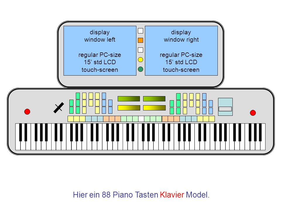 Hier ein 88 Piano Tasten Klavier Model. display window left regular PC-size 15 std LCD touch-screen display window right regular PC-size 15 std LCD to