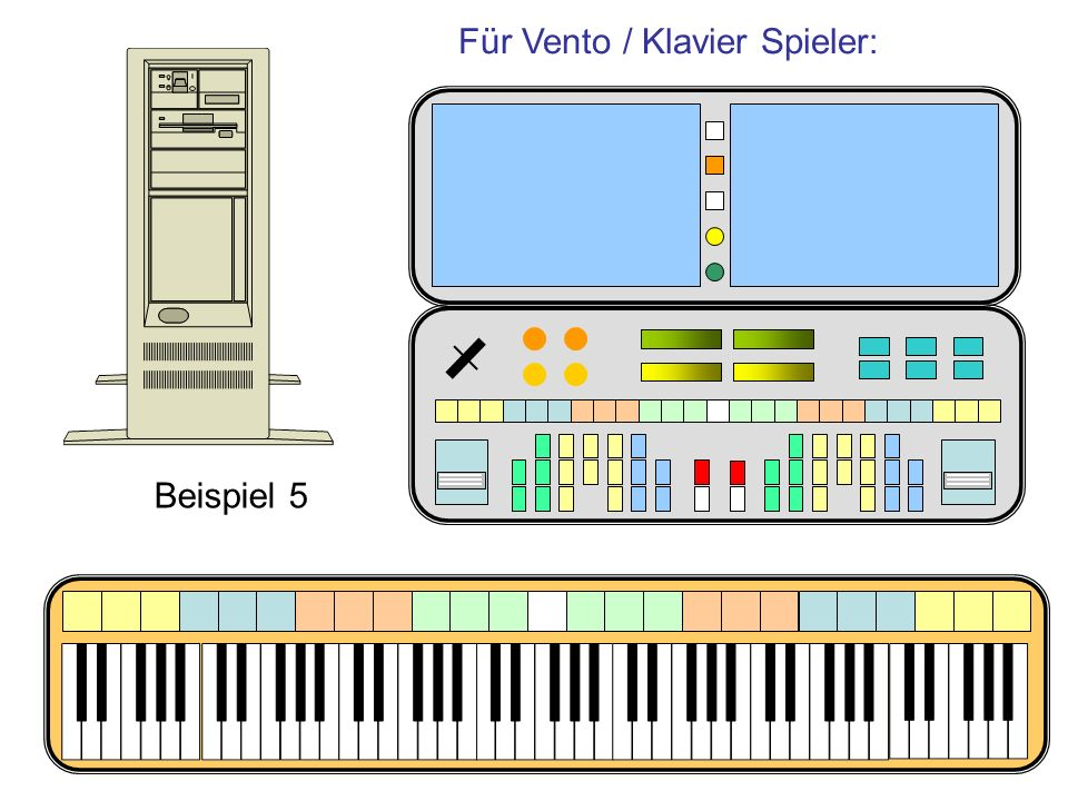 Beispiel 5 Für Vento / Klavier Spieler: