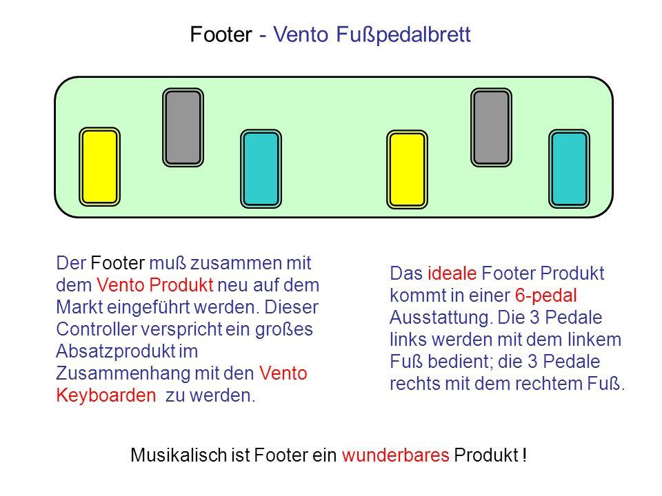 Der Footer muß zusammen mit dem Vento Produkt neu auf dem Markt eingeführt werden. Dieser Controller verspricht ein großes Absatzprodukt im Zusammenha