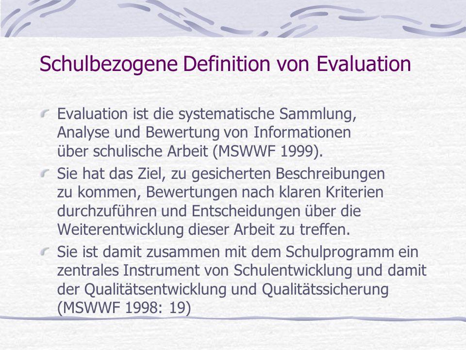 Schulbezogene Definition von Evaluation Evaluation ist die systematische Sammlung, Analyse und Bewertung von Informationen über schulische Arbeit (MSW