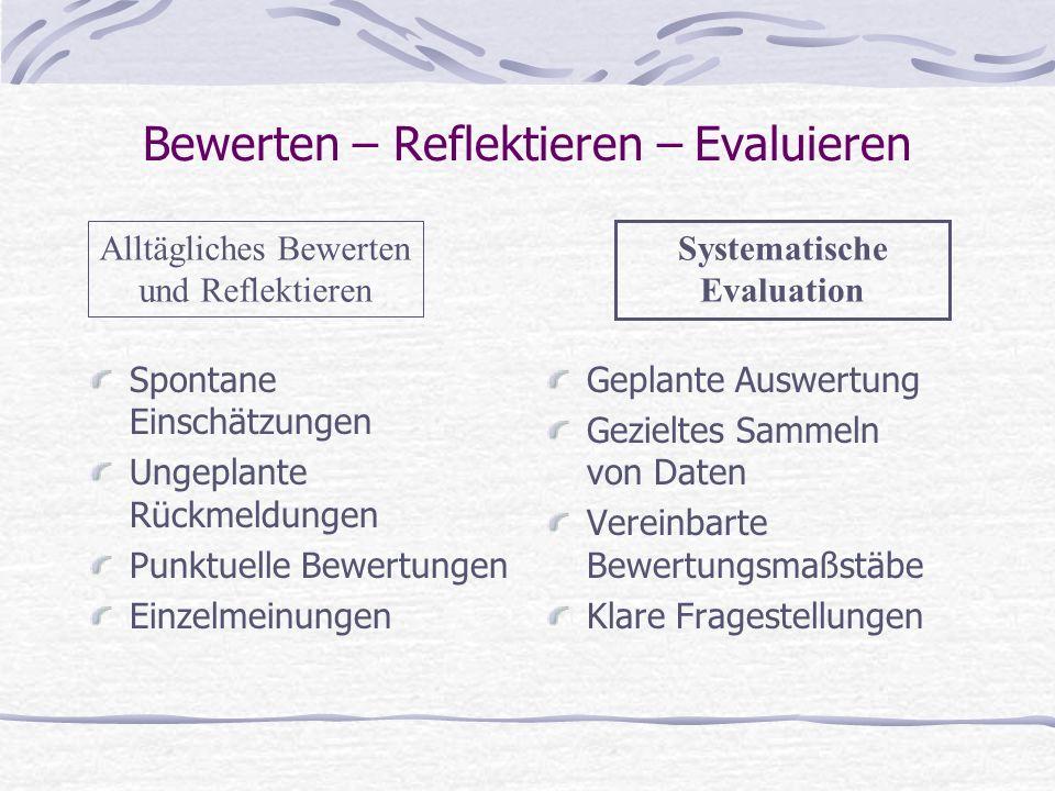 1.Evaluation ist eine systematische Bewertung der Arbeit einer Schule 2.