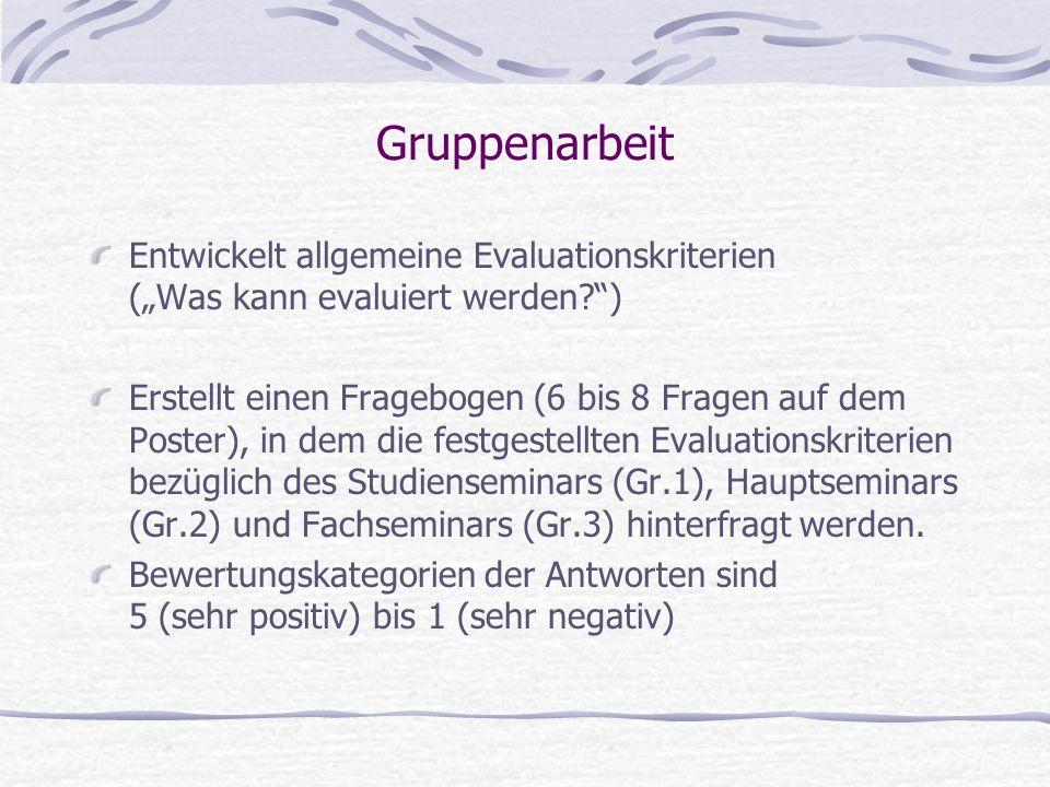 Entwickelt allgemeine Evaluationskriterien (Was kann evaluiert werden?) Erstellt einen Fragebogen (6 bis 8 Fragen auf dem Poster), in dem die festgest