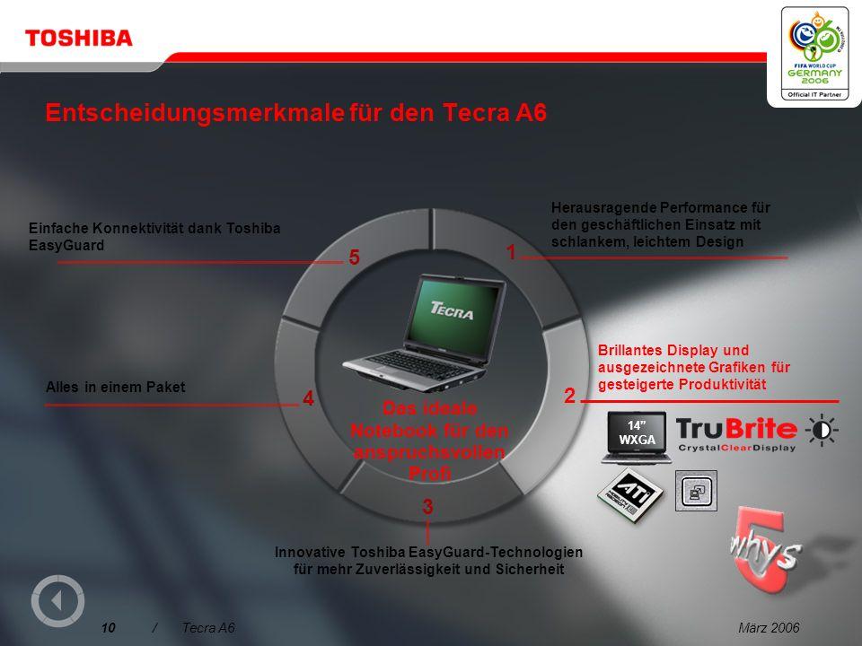 März 20069/Tecra A6 Herausragende Performance für den geschäftlichen Einsatz mit schlankem, leichtem Design Neue Intel ® Centrino ® -Mobiltechnologie