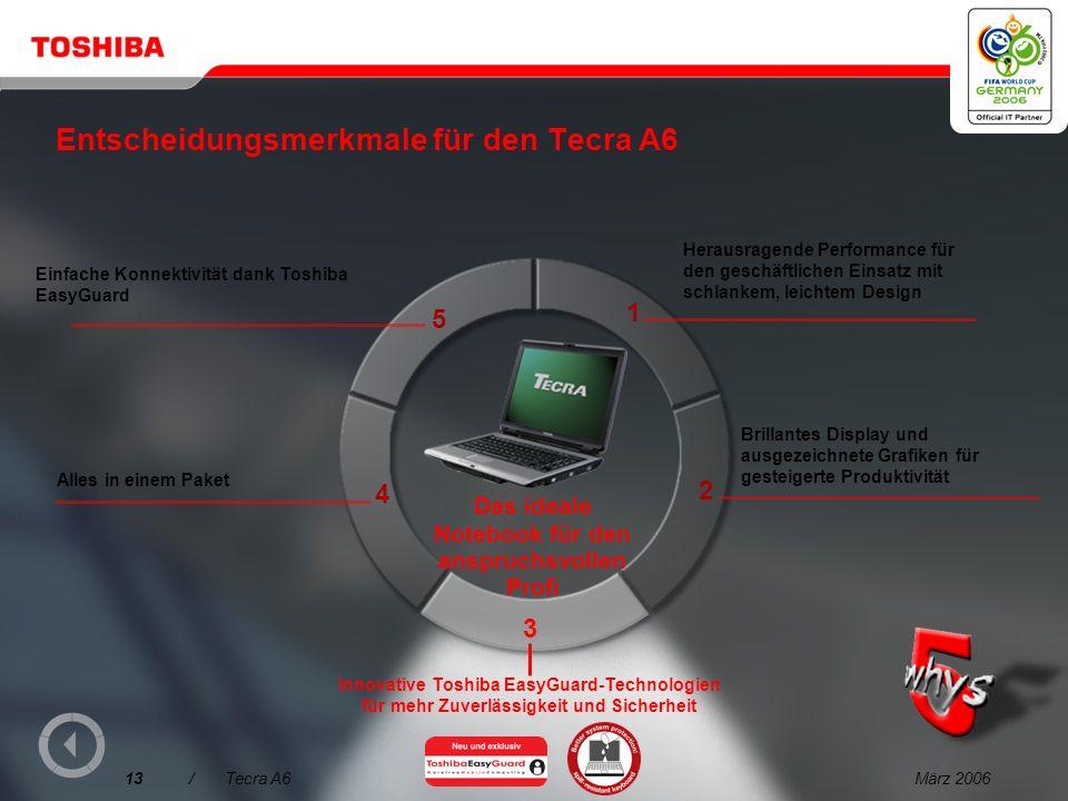 März 200612/Tecra A6 Bilddrehfunktion Sie können Ihrem Gegenüber die Präsentationsdaten zeigen, indem Sie die Bildschirmdarstellung um 180 Grad drehen.