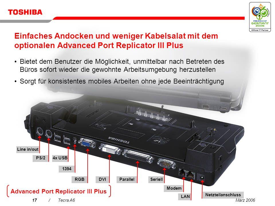 März 200616/Tecra A6 Entscheidungsmerkmale für den Tecra A6 1 2 3 4 5 Das ideale Notebook für den anspruchsvollen Profi Brillantes Display und ausgezeichnete Grafiken für gesteigerte Produktivität Innovative Toshiba EasyGuard- Technologien für mehr Zuverlässigkeit und Sicherheit Alles in einem Paket Herausragende Performance für den geschäftlichen Einsatz mit schlankem, leichtem Design Einfache Konnektivität dank Toshiba EasyGuard 5-in-1 Bridge Media-Steckplatz
