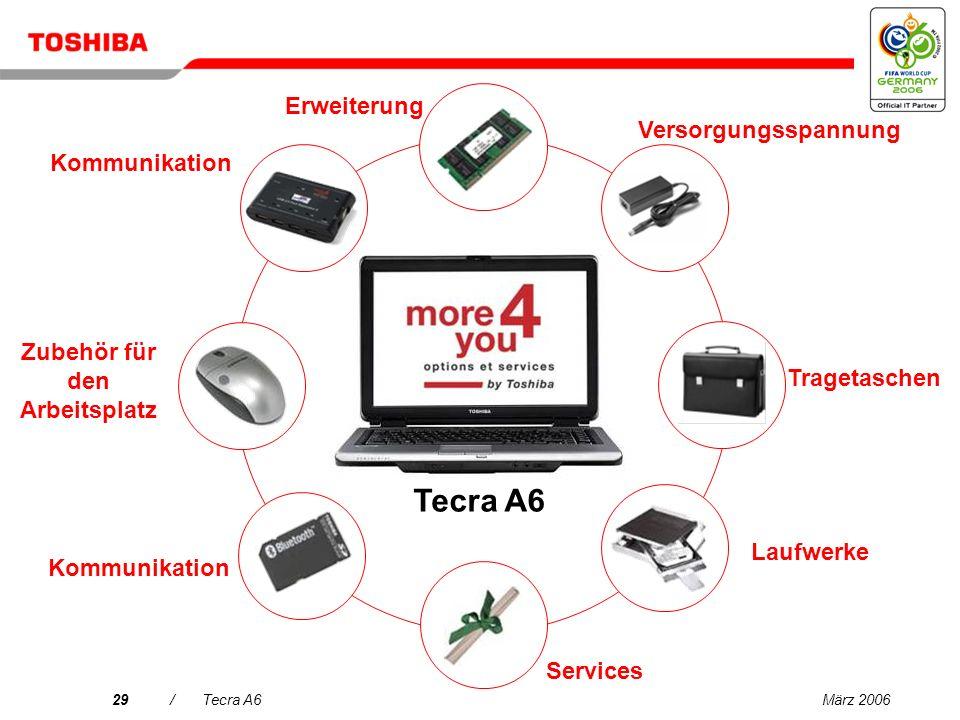 März 200628/Tecra A6