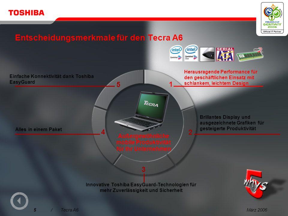 März 20064/Tecra A6 Entscheidungsmerkmale für den Tecra A6 Brillantes Display und ausgezeichnete Grafiken für gesteigerte Produktivität Innovative Toshiba EasyGuard-Technologien für mehr Zuverlässigkeit und Sicherheit Alles in einem Paket 1 2 3 4 5 Außergewöhnliche mobile Produktivität für Ihr Unternehmen 14 WXGA Herausragende Performance für den geschäftlichen Einsatz mit schlankem, leichtem Design Einfache Konnektivität dank Toshiba EasyGuard 5-in-1 Bridge Media-Steckplatz