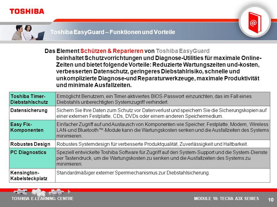 9 TOSHIBA E-LEARNING CENTREMODULE 10: TECRA A3X SERIES Toshiba EasyGuard – Funktionen und Vorteile Das Sicherheitselement von Toshiba EasyGuard sorgt
