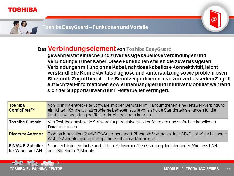 10 TOSHIBA E-LEARNING CENTREMODULE 10: TECRA A3X SERIES Toshiba EasyGuard – Funktionen und Vorteile Das Element Schützen & Reparieren von Toshiba Easy