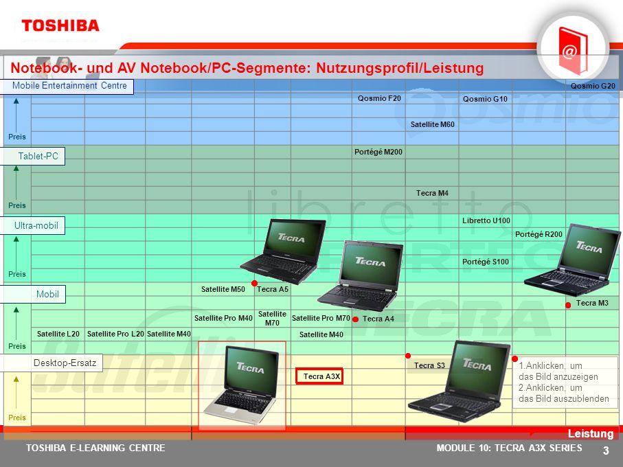 2 TOSHIBA E-LEARNING CENTREMODULE 10: TECRA A3X SERIES Kursmodul Tecra A3X – Ziele Das Kursmodul zum Tecra A3X umfasst drei Hauptziele: Überblick über