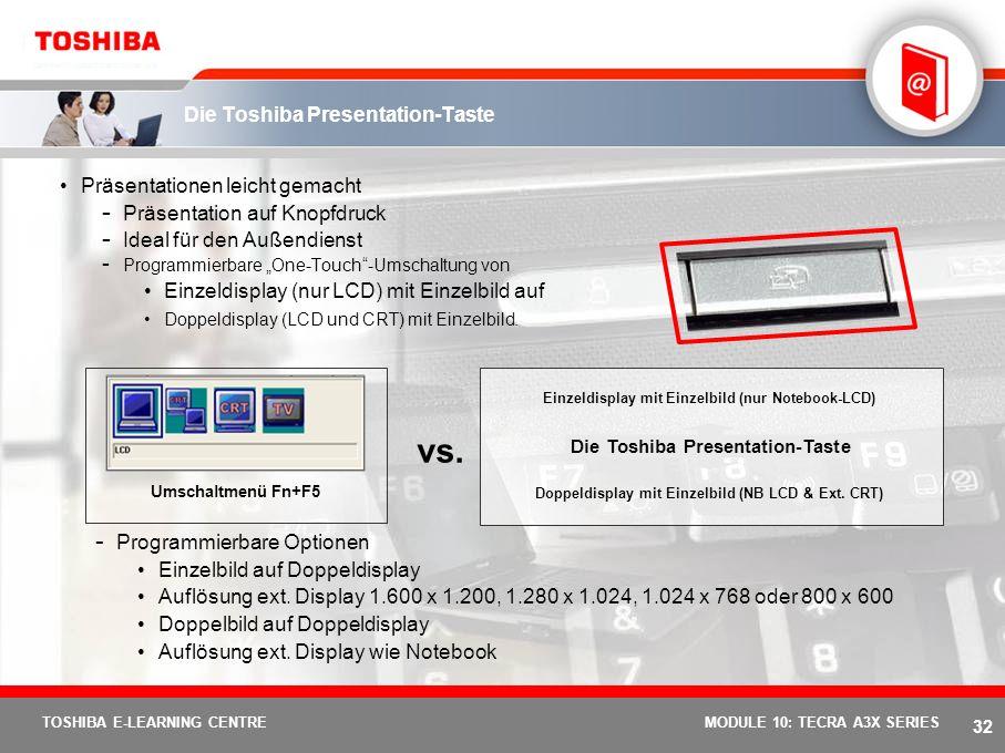 31 TOSHIBA E-LEARNING CENTREMODULE 10: TECRA A3X SERIES Funktionsübersicht Sofortiges Vergrößern und Verkleinern Fn+1 verkleinert die Schrift Fn+2 ver