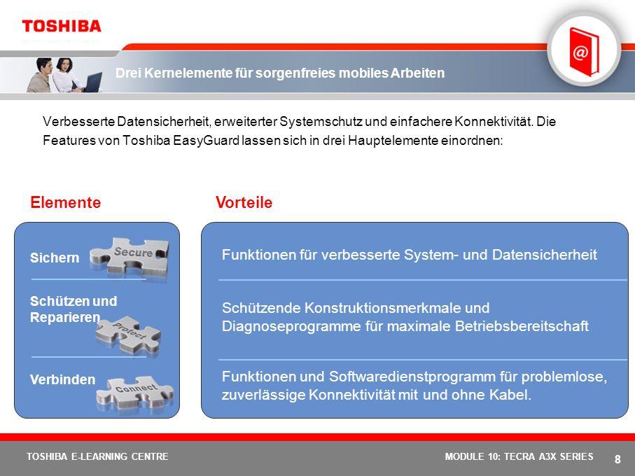 7 TOSHIBA E-LEARNING CENTREMODULE 10: TECRA A3X SERIES Toshiba Assist-Taste Für den direkten Zugriff auf Dienstprogramme für PC-Diagnose, Erweiterung
