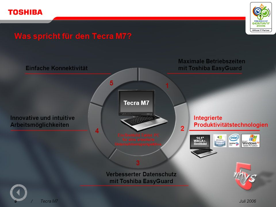 Juli 20067/Tecra M7 Maximale Betriebszeiten mit Toshiba EasyGuard LCD-Schutz und ein Stabileres Display-Scharnier sorgen für mehr Widerstandsfähigkeit