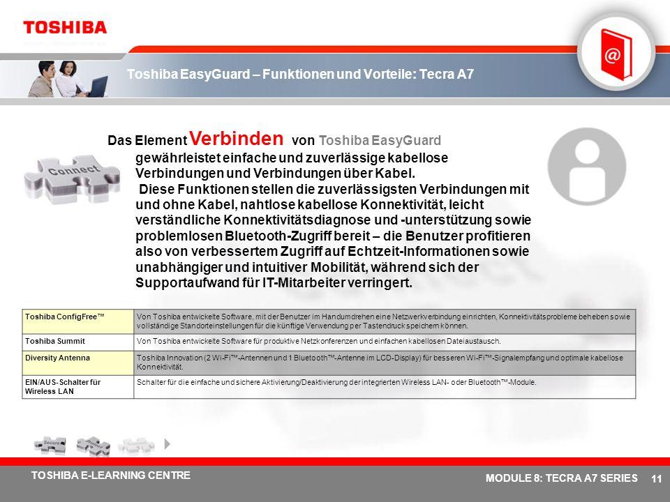 # 10 TOSHIBA E-LEARNING CENTRE MODULE 8: TECRA A7 SERIES Toshiba EasyGuard – Funktionen und Vorteile: Tecra A7 Das Element Schützen & Reparieren von T