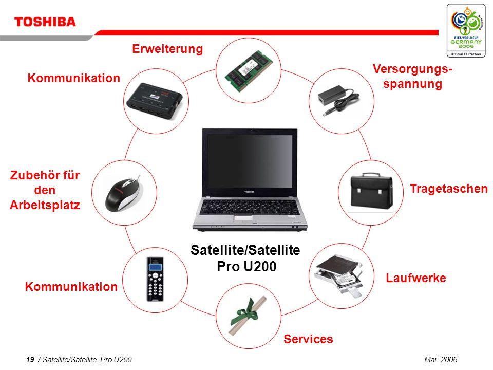 Mai 200618 / Satellite/Satellite Pro U200