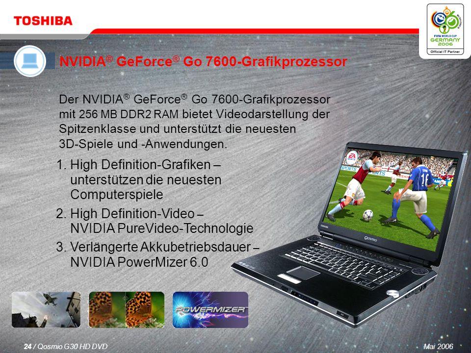 Mai 200623 / Qosmio G30 HD DVD Toshiba-RAID-Unterstützung Zusammenfassung der Funktionen und Vorteile RAID-1 unterstützt Der Kunde kann ohne Ausfallzeit selbst dann weiterarbeiten, wenn eine der Festplatten ausfällt (zuverlässiges Computing durch RAID-1-Technologie).