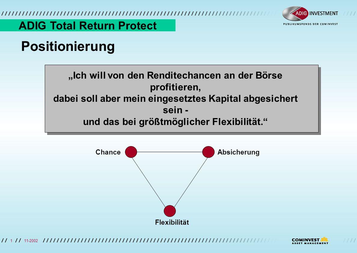 11-20021 HIER STEHT DER FOLIENTITEL Positionierung Ich will von den Renditechancen an der Börse profitieren, dabei soll aber mein eingesetztes Kapital abgesichert sein - und das bei größtmöglicher Flexibilität.