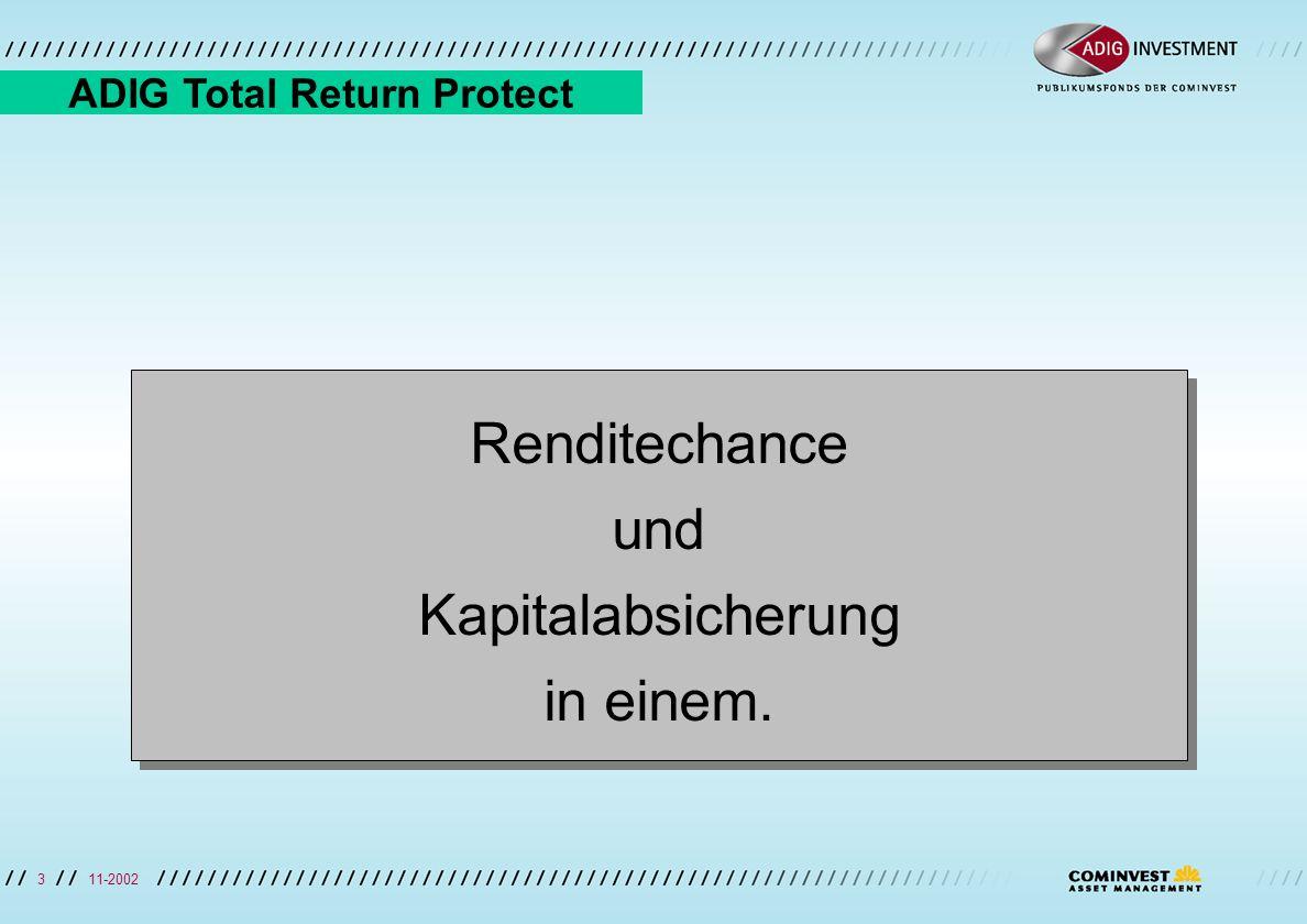 11-20023 HIER STEHT DER FOLIENTITEL Renditechance und Kapitalabsicherung in einem.