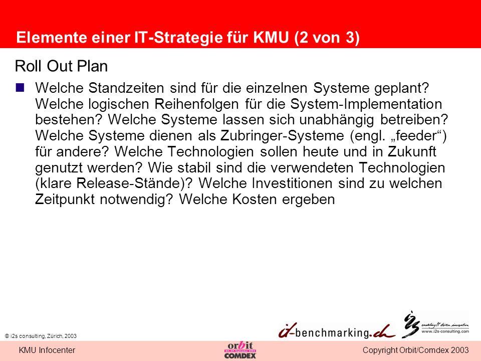 Copyright Orbit/Comdex 2003KMU Infocenter © i2s consulting, Zürich, 2003 Elemente einer IT-Strategie für KMU (2 von 3) Roll Out Plan Welche Standzeite