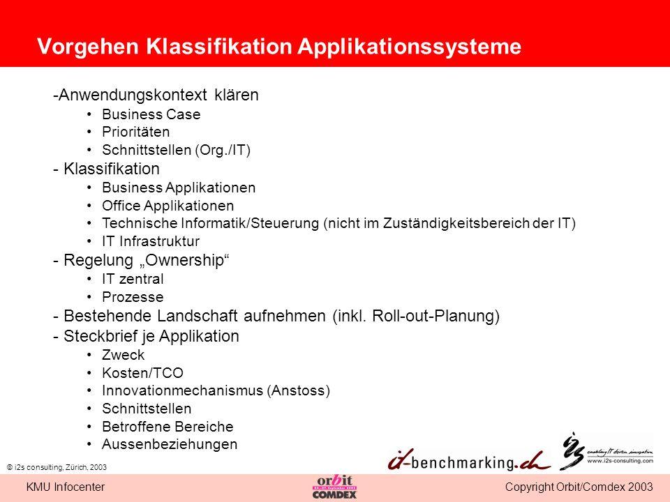 Copyright Orbit/Comdex 2003KMU Infocenter © i2s consulting, Zürich, 2003 Vorgehen Klassifikation Applikationssysteme -Anwendungskontext klären Busines