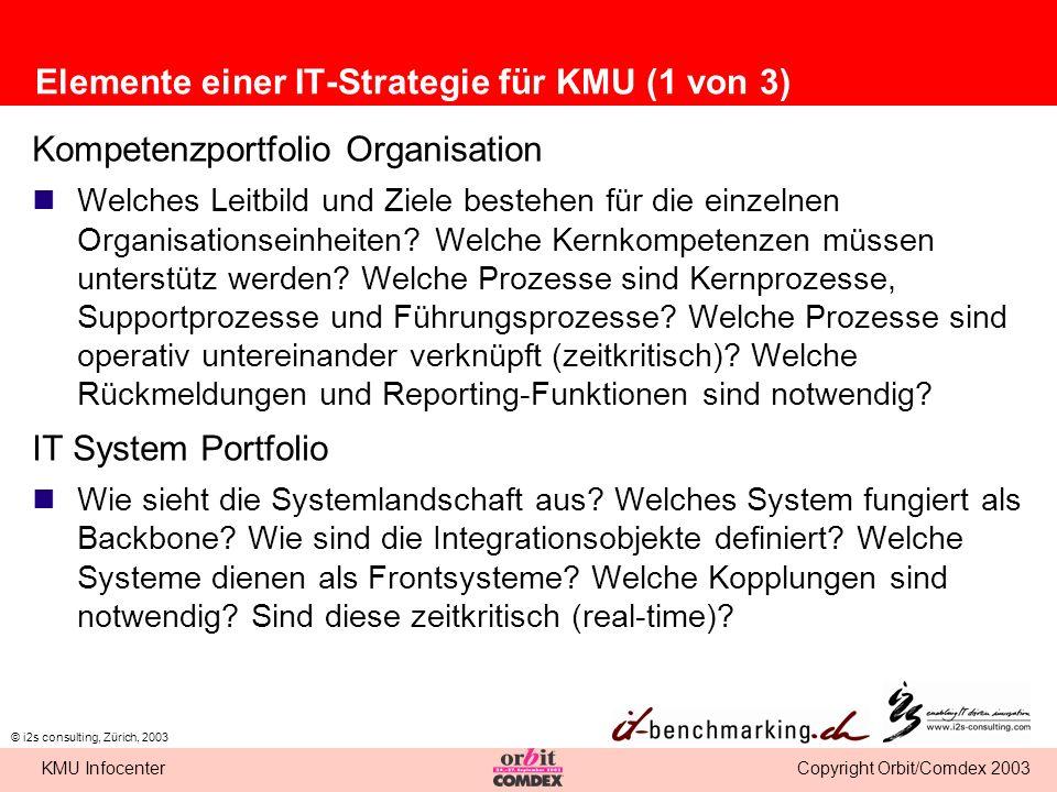 Copyright Orbit/Comdex 2003KMU Infocenter © i2s consulting, Zürich, 2003 Elemente einer IT-Strategie für KMU (1 von 3) Kompetenzportfolio Organisation