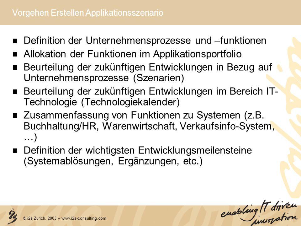© i2s Zürich, 2003 – www.i2s-consulting.com Vorgehen Erstellen Applikationsszenario Definition der Unternehmensprozesse und –funktionen Allokation der