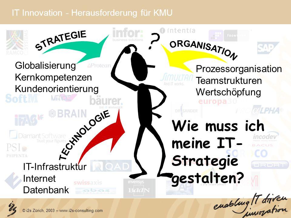 © i2s Zürich, 2003 – www.i2s-consulting.com Anforderungen an eine IT-Strategie Aufgaben Langfristige Gewährleistung des Systembetriebs und der unterstützten Prozesse (Infrastruktur).