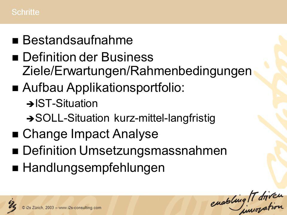 © i2s Zürich, 2003 – www.i2s-consulting.com Schritte Bestandsaufnahme Definition der Business Ziele/Erwartungen/Rahmenbedingungen Aufbau Applikationsp