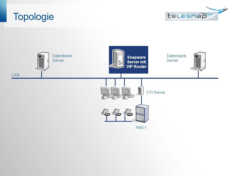 Topologie PBX 1 CTI Server Snapware Server mit VIP Router LAN Datenbank Server Datenbank Server