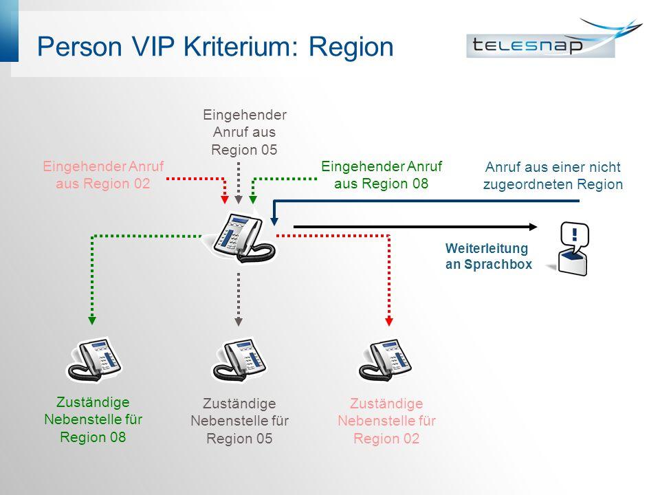 VIP Kriterium: Region Anrufer als VIP einer Region erkannt: Sofortige Weiterleitung an zuständigen Betreuer Beliebige Definition der Vorwahl: Region 02 z.B.