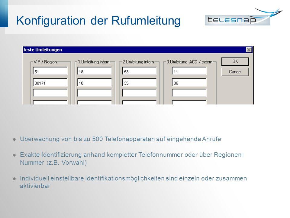 Konfiguration der Rufumleitung Überwachung von bis zu 500 Telefonapparaten auf eingehende Anrufe Exakte Identifizierung anhand kompletter Telefonnummer oder über Regionen- Nummer (z.B.