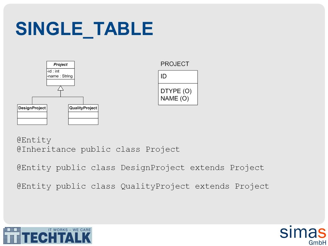 SINGLE_TABLE @Entity @Inheritance public class Project @Entity public class DesignProject extends Project @Entity public class QualityProject extends