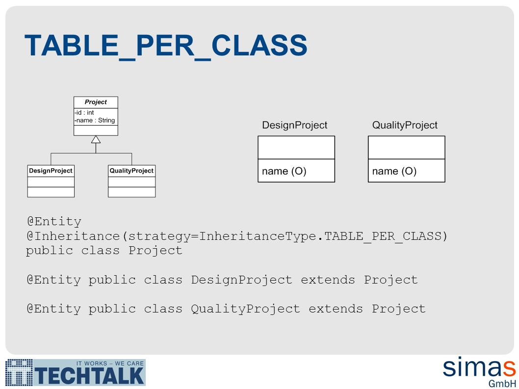 TABLE_PER_CLASS @Entity @Inheritance(strategy=InheritanceType.TABLE_PER_CLASS) public class Project @Entity public class DesignProject extends Project @Entity public class QualityProject extends Project