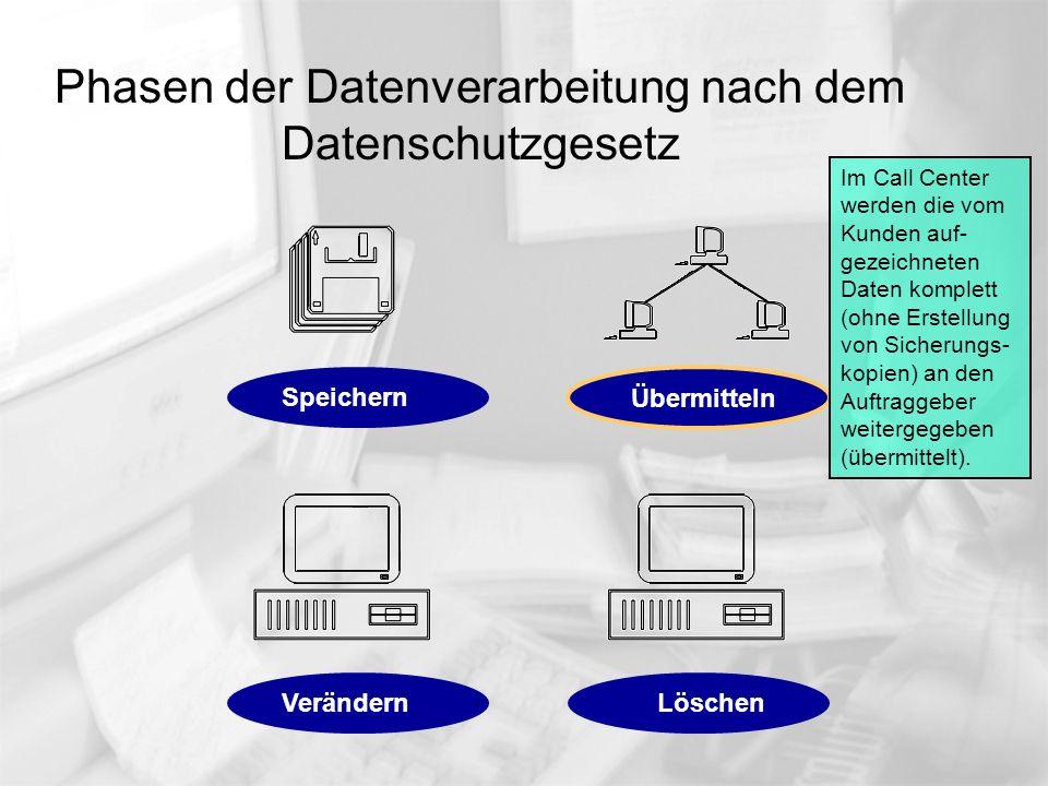 Phasen der Datenverarbeitung nach dem Datenschutzgesetz Im Call Center werden die vom Kunden auf- gezeichneten Daten komplett (ohne Erstellung von Sic