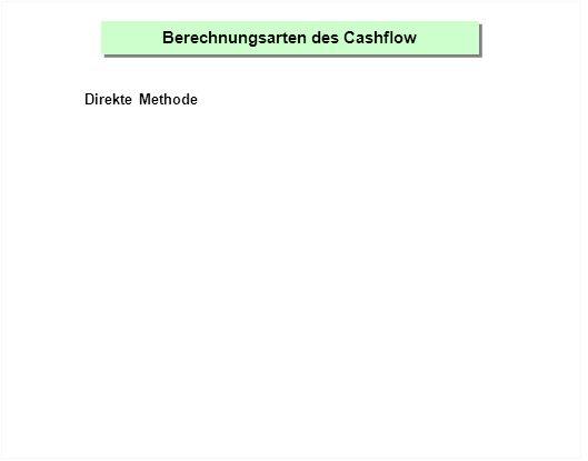 Berechnungsarten des Cashflow Direkte Methode Liquididtätswirksame Erträge Zahlungen von Kunden120