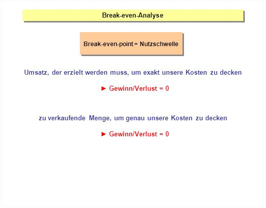 Break-even-Analyse Break-even-point = Nutzschwelle Fixe Kosten Variable Kosten Voraussetzung