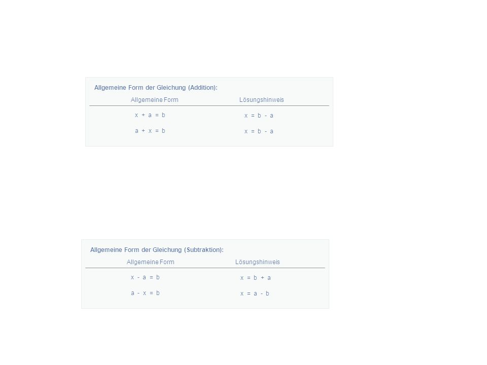 Allgemeine Form der Gleichung (Addition): Allgemeine FormLösungshinweis x + a = b a + x = b x = b - a Allgemeine Form der Gleichung (Subtraktion): Allgemeine FormLösungshinweis x - a = b a - x = b x = b + a x = a - b