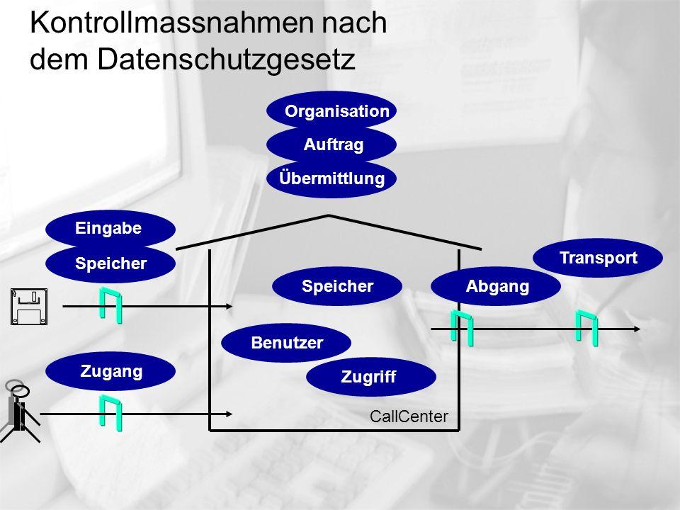 Kontrollmassnahmen nach dem Datenschutzgesetz CallCenter Übermittlung Zugang AbgangSpeicher Benutzer Zugriff Eingabe Auftrag Transport Organisation Sp